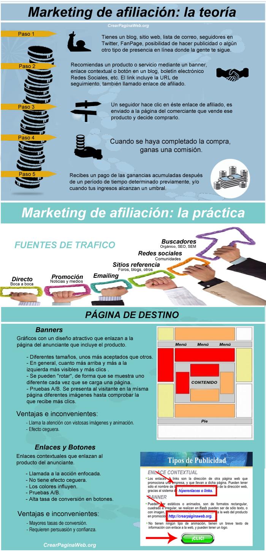 marketing afiliacion infografia